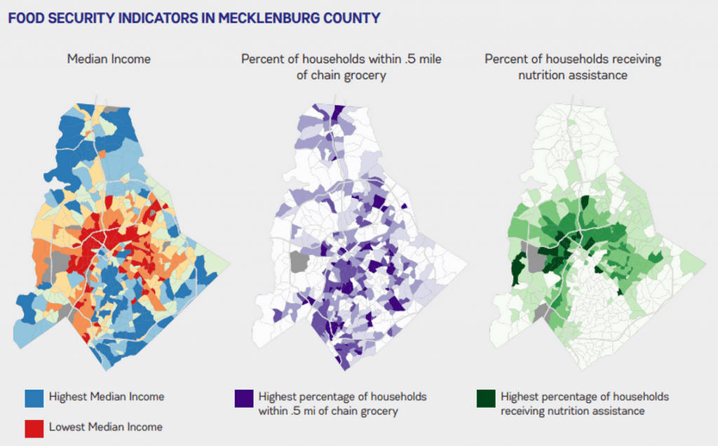 Mecklenburg-County-food-insecurity-indicators