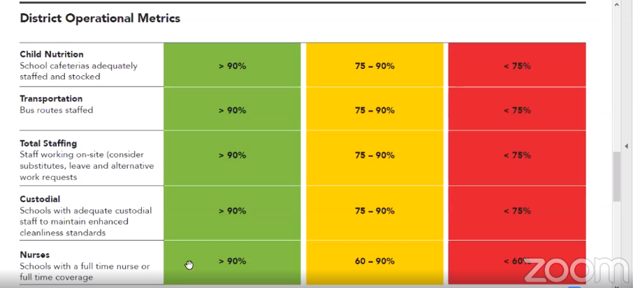 CMS-Metrics-readiness-dashboard-3